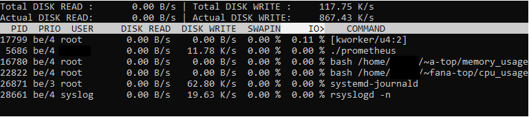 Iotop output example